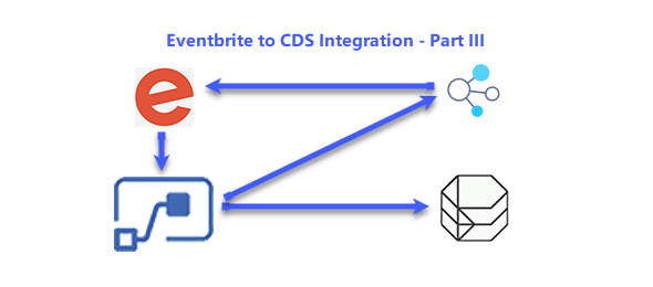 Eventbrite to CDS Integration - Part 3 (Custom Connector)