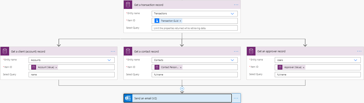 Adaptive Cards - Microsoft Power Automate - Cloud Flow - Get Data for Email