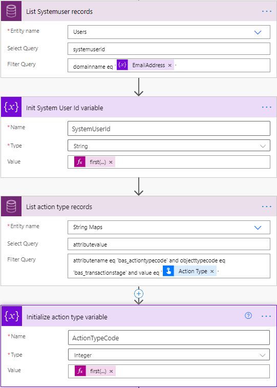 Adaptive Cards - Microsoft Power Automate - Cloud Flow - Get User and Action Type