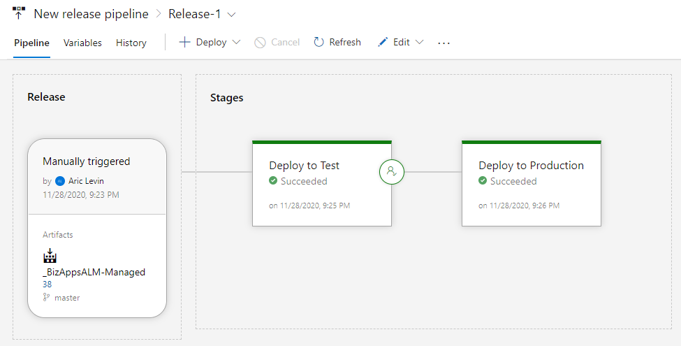 Azure DevOps ALM Process - Release Pipeline Completed