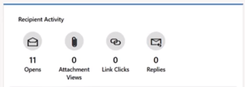 Recipient Activity View in Email Editor UUI