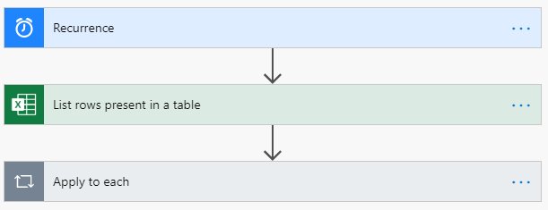 Power Automate Flow - Outlook Events - Scheduled Flow
