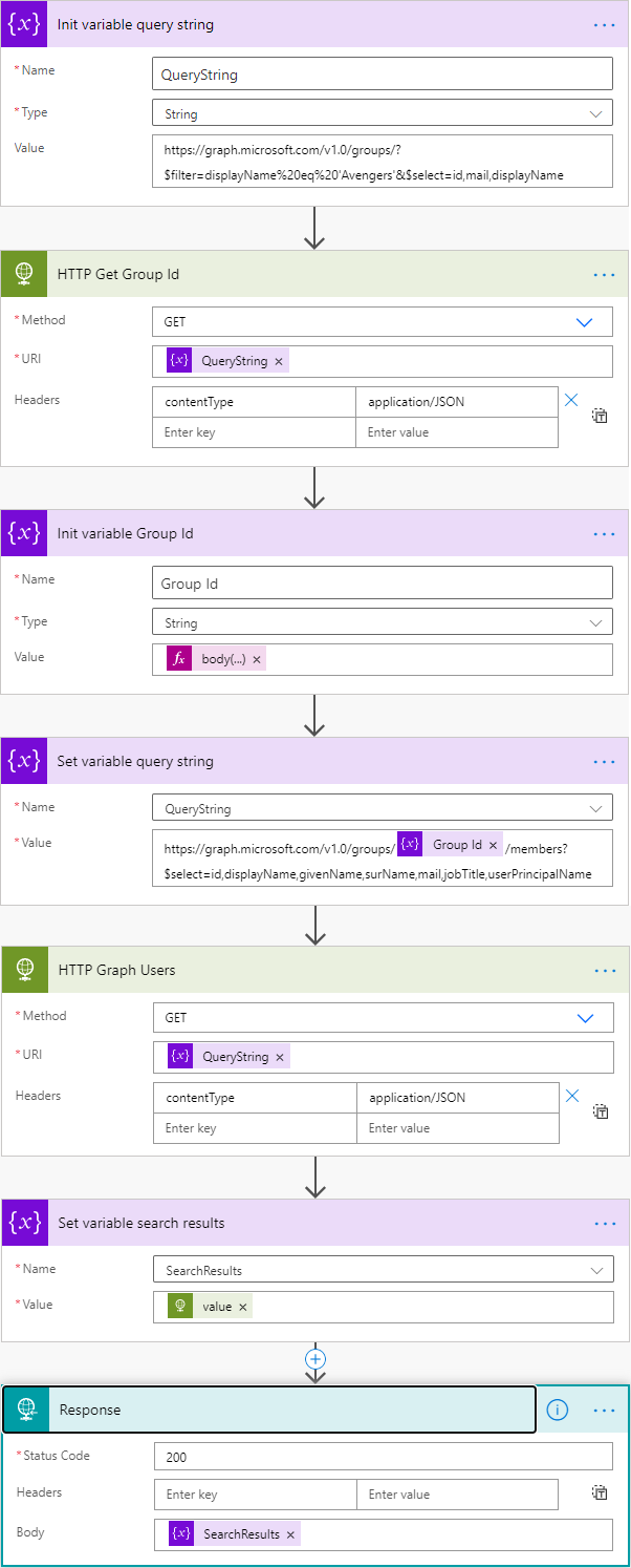 Microsoft Graph - Power Automate - Group Flow