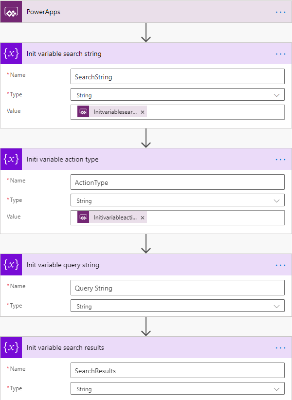 Microsoft Graph - Power Automate Flow - Trigger and Init Actions