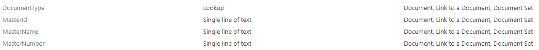SharePoint Attributes