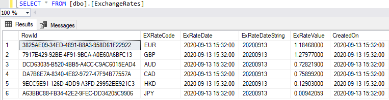 Exchange Rates Solution - SQL DB Design